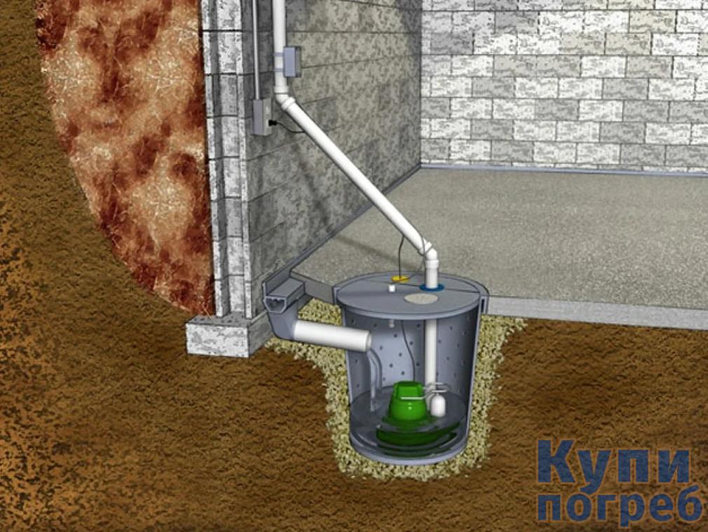 Целостная защита от воды